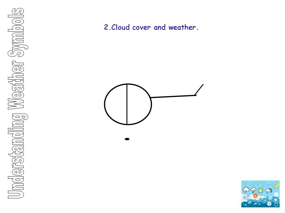 2.Cloud cover and weather.