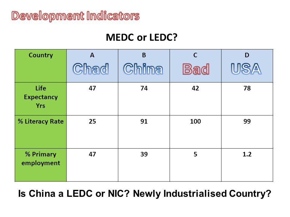 MEDC or LEDC.