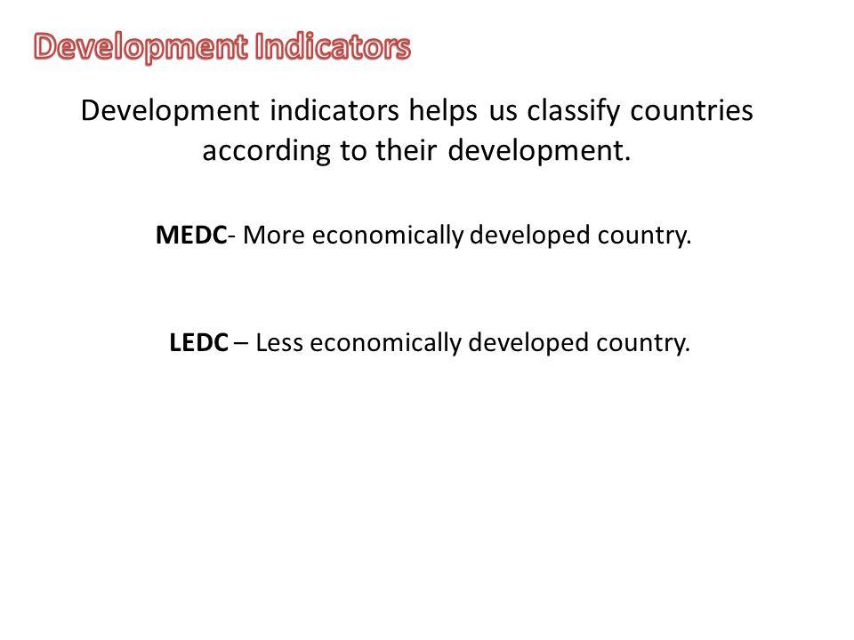 http://en.wikipedia.org/wiki/File:UN_Human_Development_Report_2009.PN Human Development Index- High Development Moderate Development Low Development