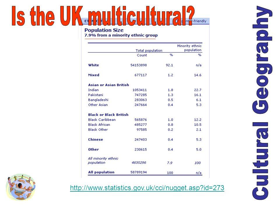 http://www.statistics.gov.uk/cci/nugget.asp?id=273