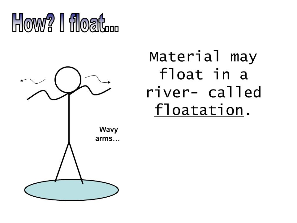 Saltation is when material is bounced along the riverbed. Clenched fist