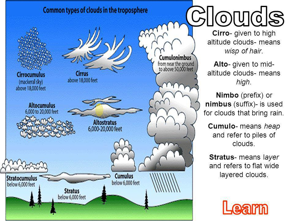 Cirro- given to high altitude clouds- means wisp of hair. Alto- given to mid- altitude clouds- means high. Nimbo (prefix) or nimbus (suffix)- is used
