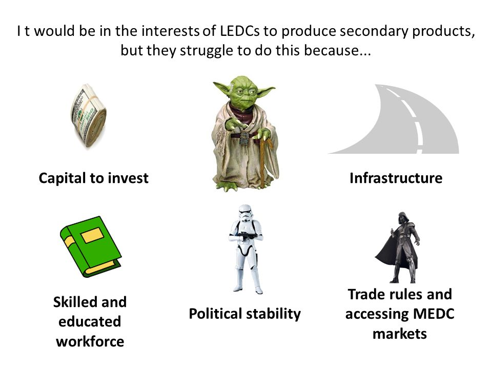 I t would be in the interests of LEDCs to produce secondary products, but they struggle to do this because... Capital to invest Skilled and educated w