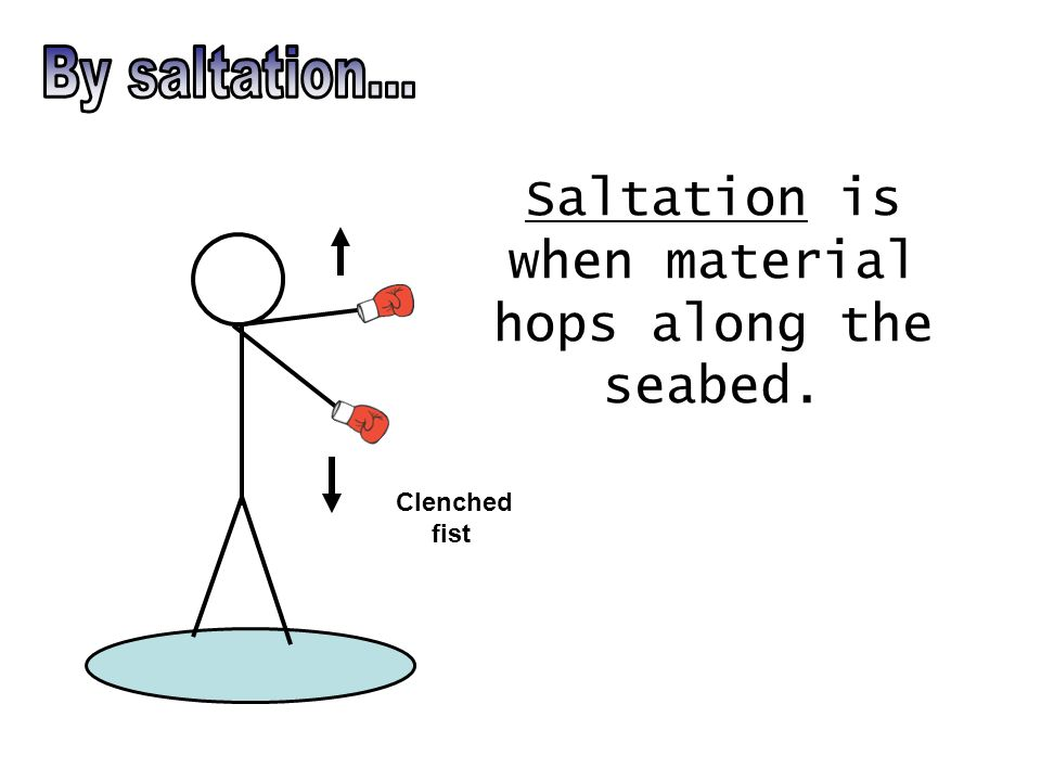 Saltation is when material hops along the seabed. Clenched fist
