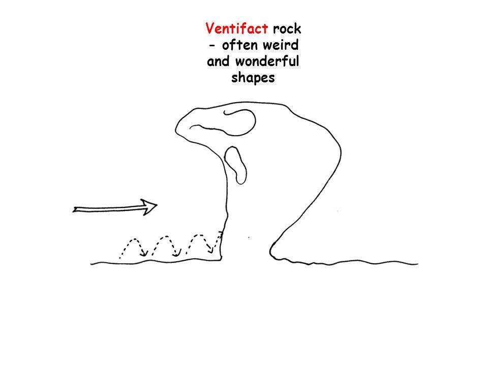 Ventifact rock - often weird and wonderful shapes