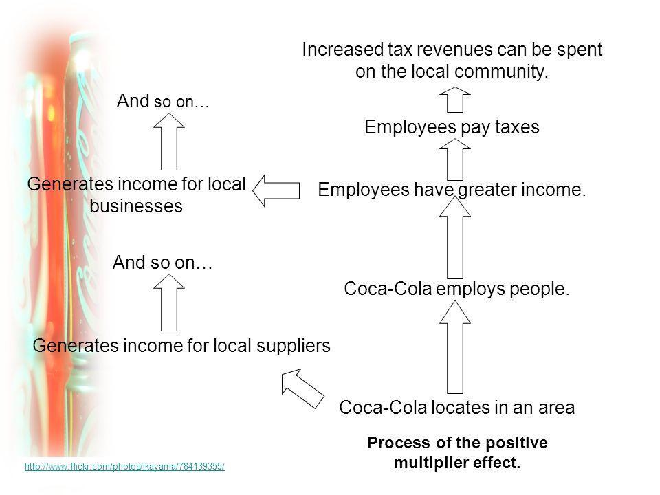 Coca-Cola employs people.
