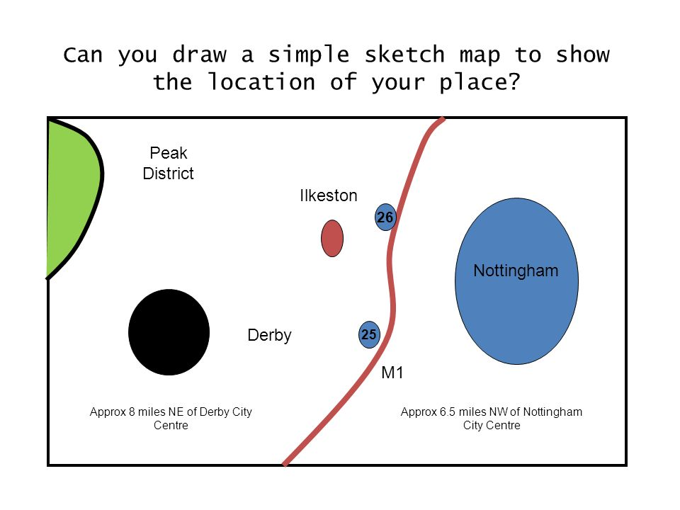 Can you draw a simple sketch map to show the location of your place? Peak District M1 Nottingham Derby Ilkeston 25 26 Approx 6.5 miles NW of Nottingha
