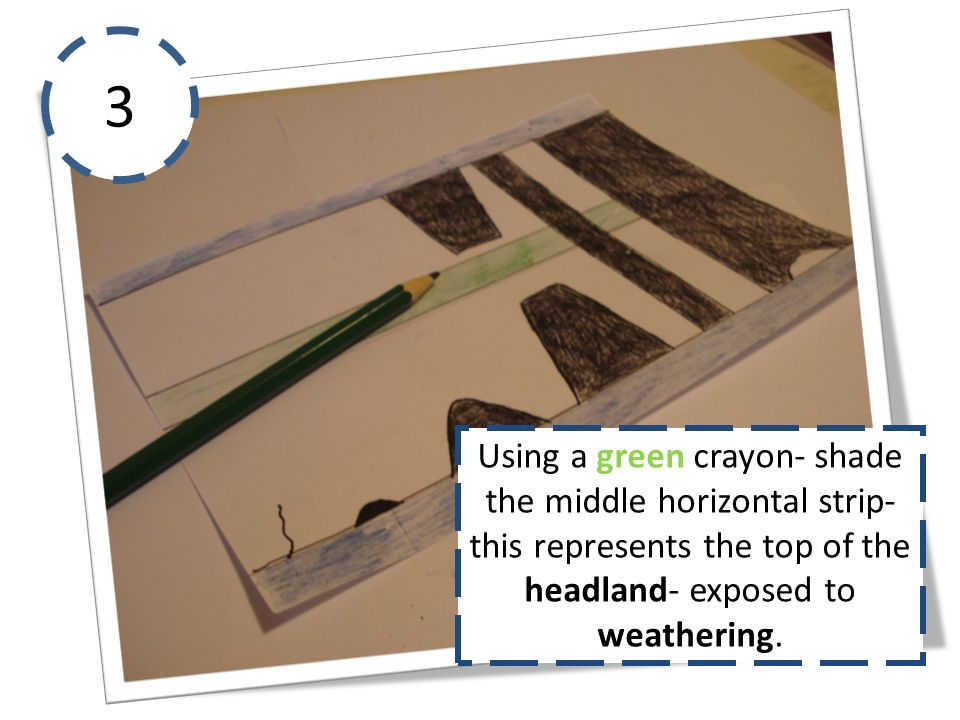 3 Using a green crayon- shade the middle horizontal strip- this represents the top of the headland- exposed to weathering.