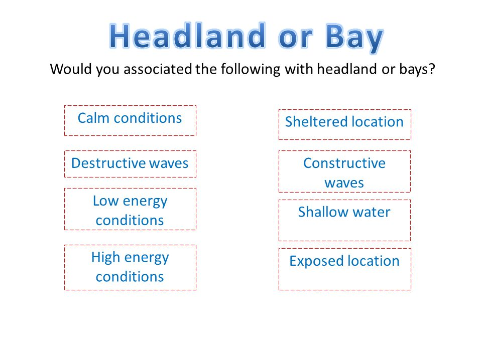 Would you associated the following with headland or bays.