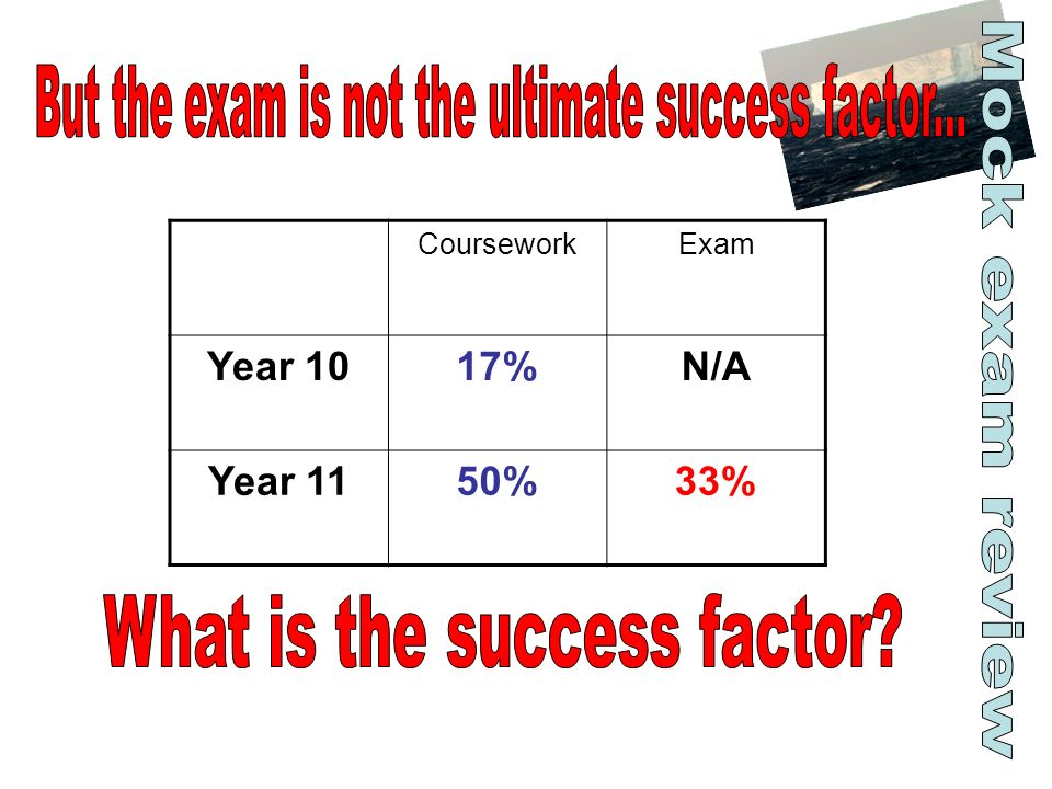CourseworkExam Year 1017%N/A Year 1150%33%