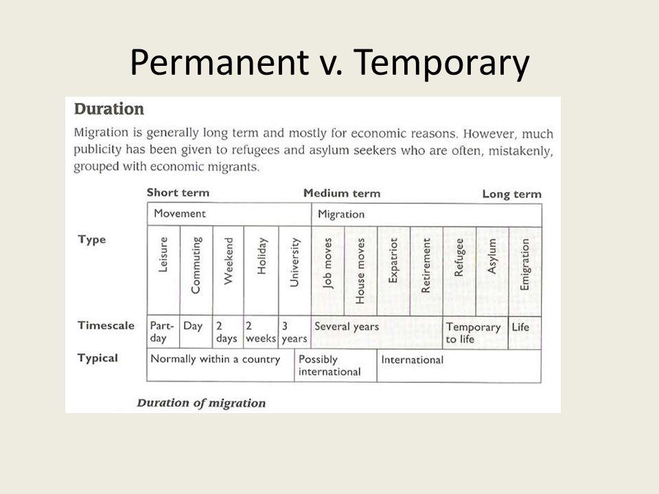 Permanent v. Temporary