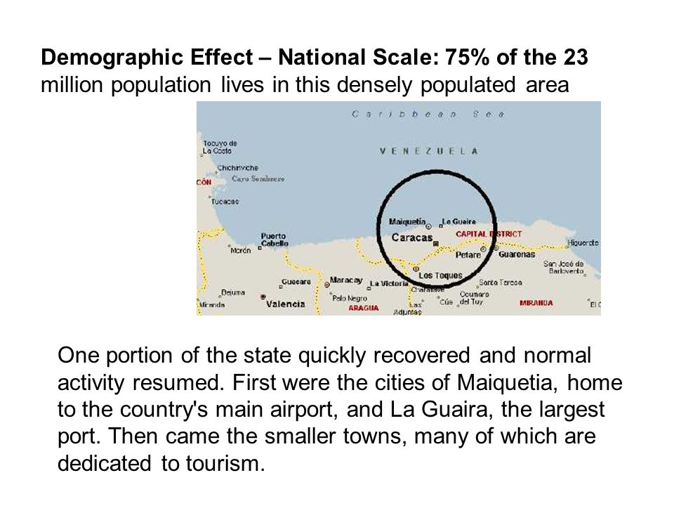 Demographic Effect – National Scale: 75% of the 23 million population lives in this densely populated area One portion of the state quickly recovered