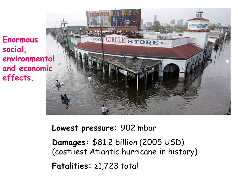 Enormous social, environmental and economic effects. Lowest pressure: 902 mbar Damages: $81.2 billion (2005 USD) (costliest Atlantic hurricane in hist