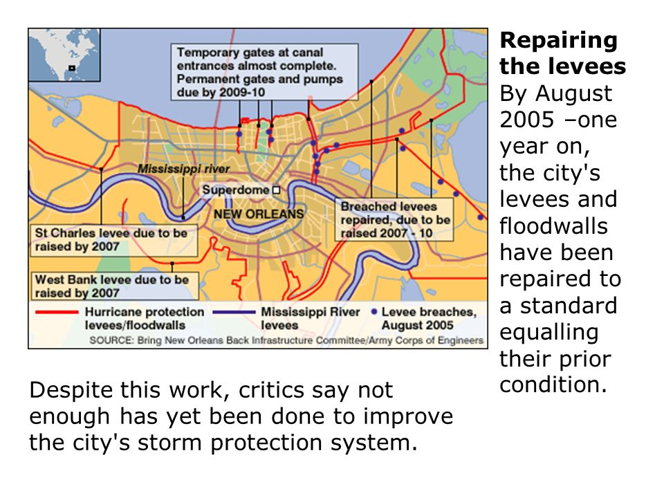 Repairing the levees By August 2005 –one year on, the city's levees and floodwalls have been repaired to a standard equalling their prior condition. D