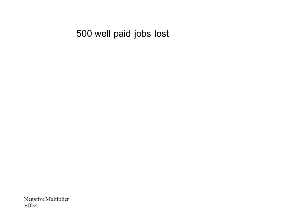 Negative Multiplier Effect 500 well paid jobs lost