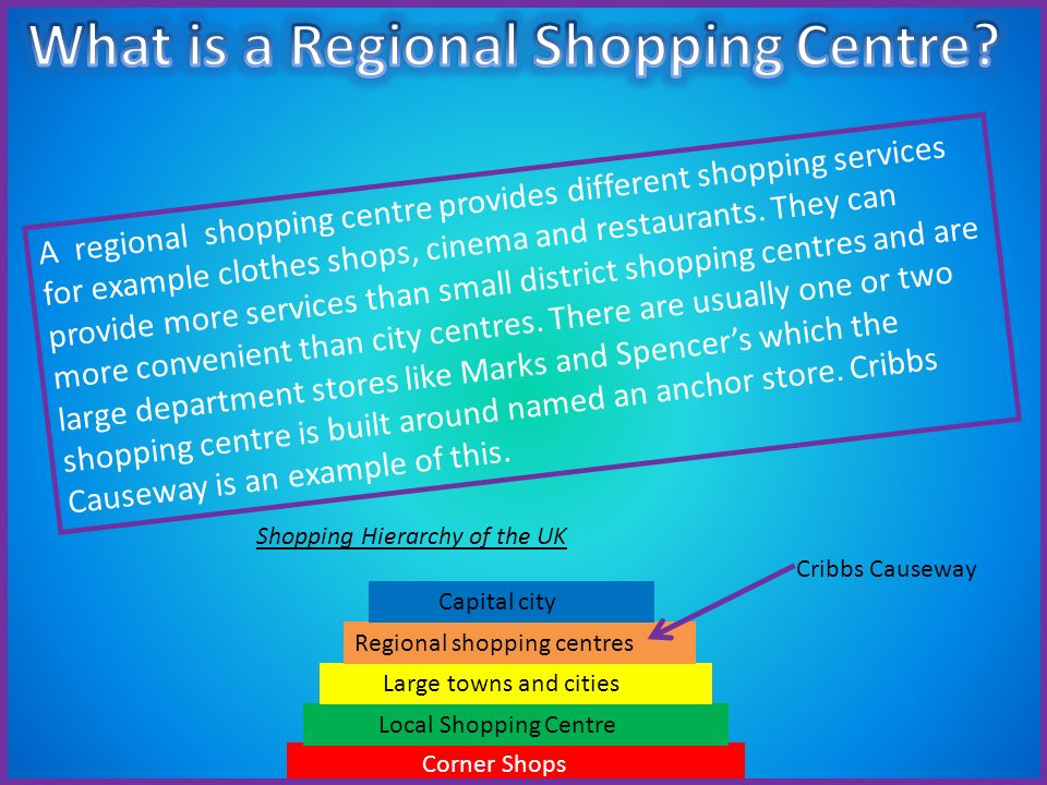 A regional shopping centre provides different shopping services for example clothes shops, cinema and restaurants.