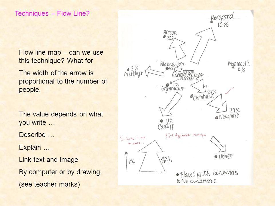 Techniques – Flow Line.Flow line map – can we use this technique.