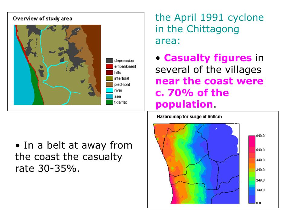 the April 1991 cyclone in the Chittagong area: Casualty figures in several of the villages near the coast were c. 70% of the population. In a belt at