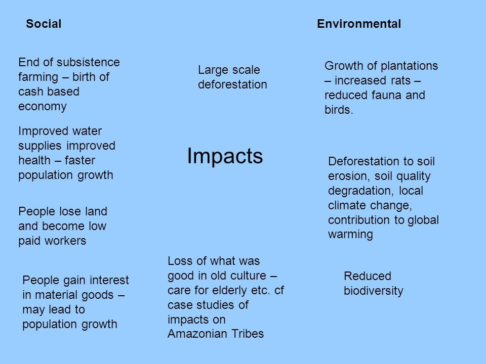 Impacts Social End of subsistence farming – birth of cash based economy Improved water supplies improved health – faster population growth People lose