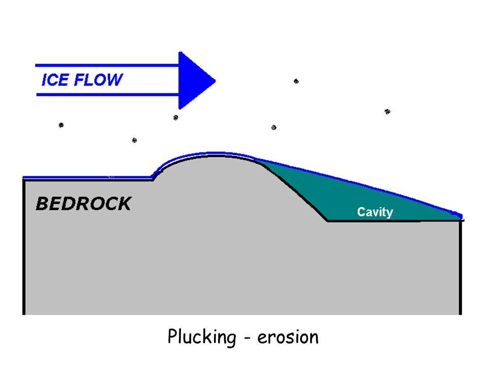 Plucking - erosion