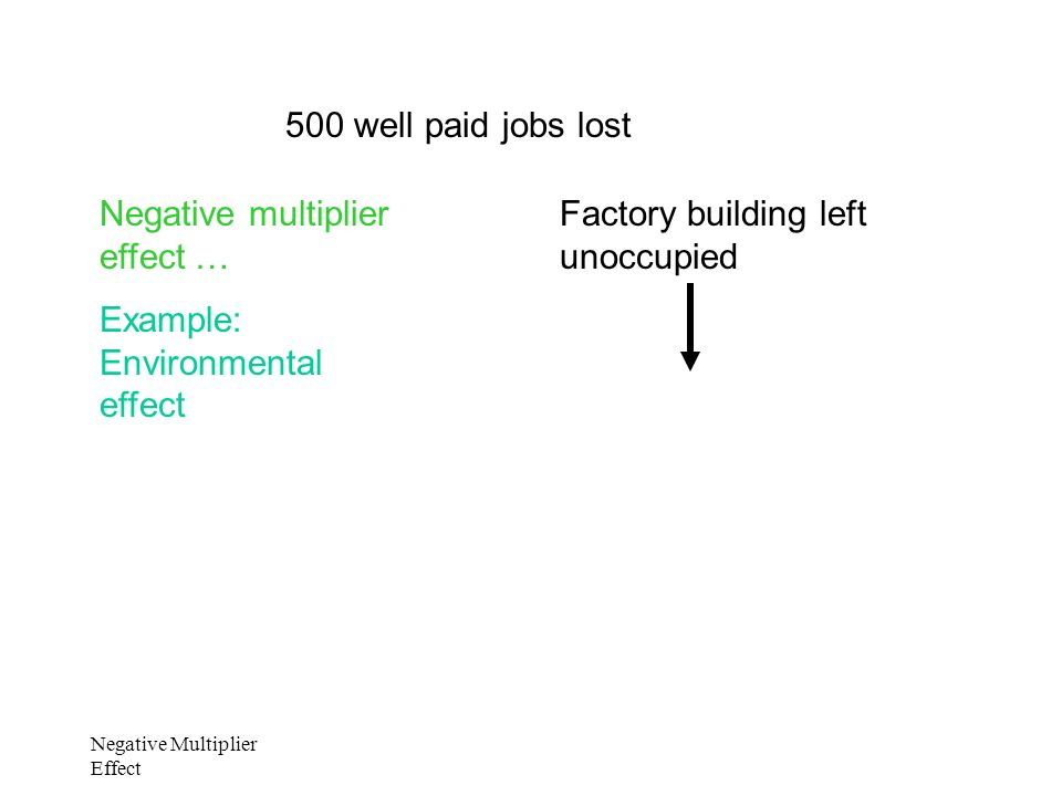 Negative Multiplier Effect 500 well paid jobs lost Negative multiplier effect … Example: Environmental effect Factory building left unoccupied