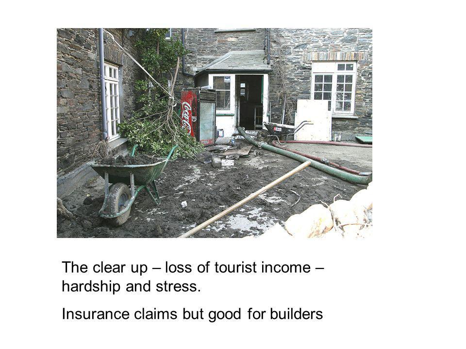 The clear up – loss of tourist income – hardship and stress. Insurance claims but good for builders