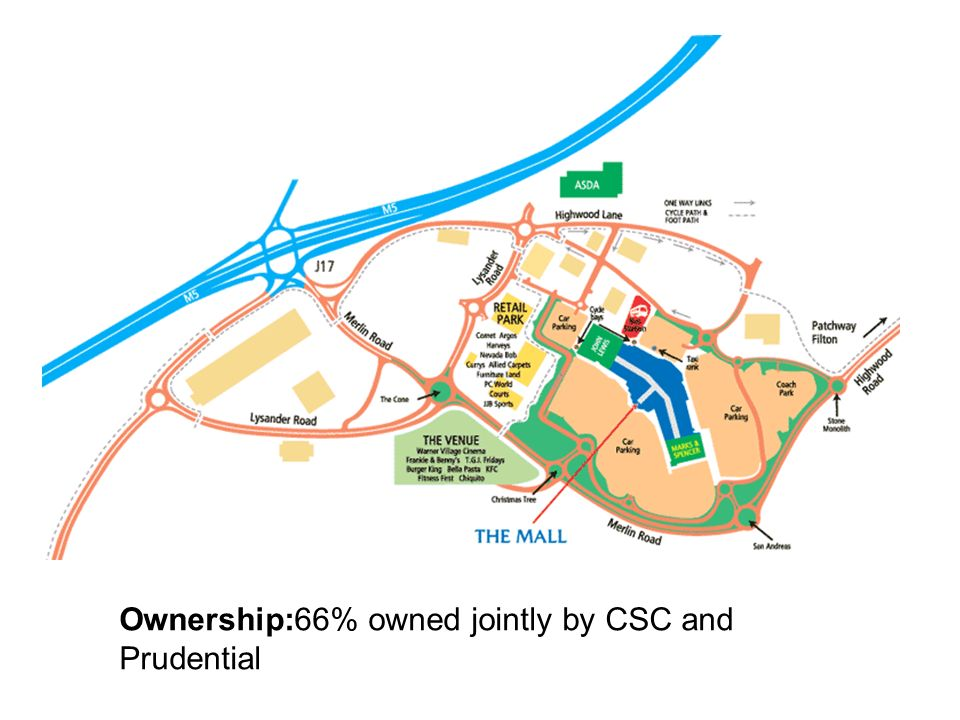 Ownership:66% owned jointly by CSC and Prudential