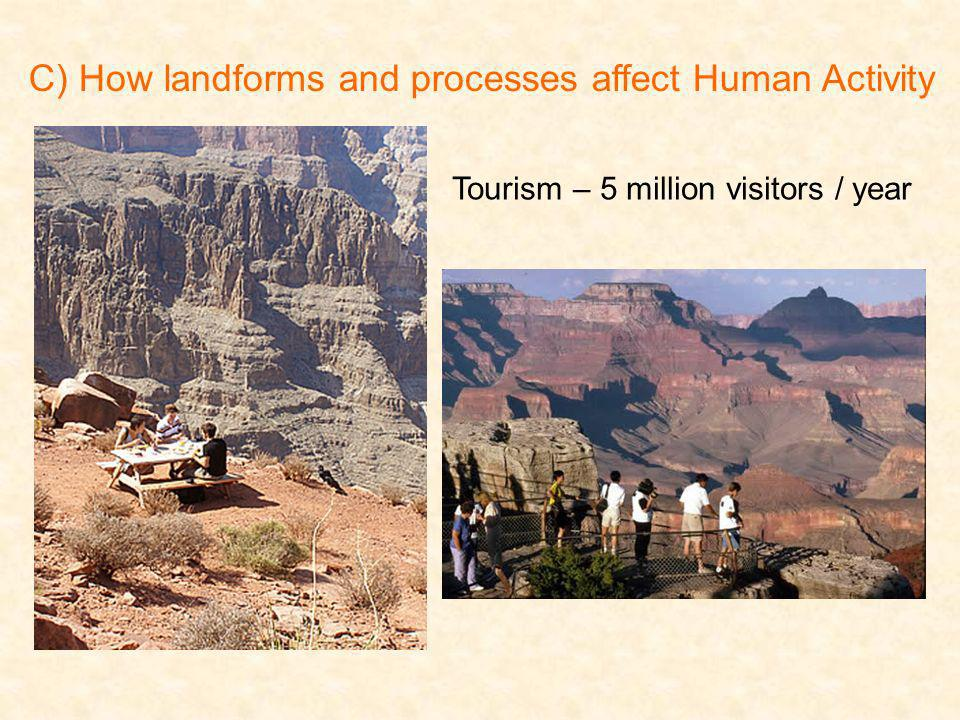 C) How landforms and processes affect Human Activity Tourism – 5 million visitors / year