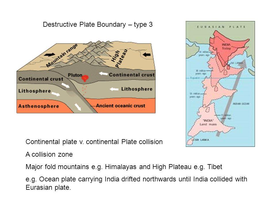 Destructive Plate Boundary – type 3 Continental plate v. continental Plate collision A collision zone Major fold mountains e.g. Himalayas and High Pla