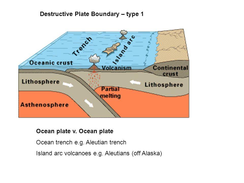 Destructive Plate Boundary – type 1 Ocean plate v. Ocean plate Ocean trench e.g. Aleutian trench Island arc volcanoes e.g. Aleutians (off Alaska)