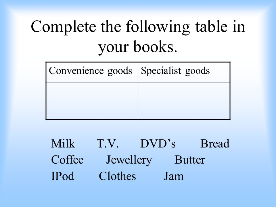 Complete the following table in your books. Milk T.V. DVDs Bread Coffee Jewellery Butter IPod Clothes Jam Convenience goodsSpecialist goods