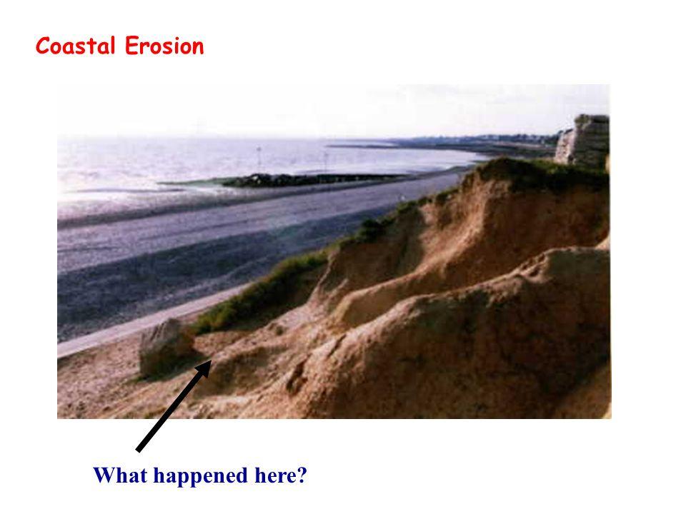 Coastal Erosion What happened here?