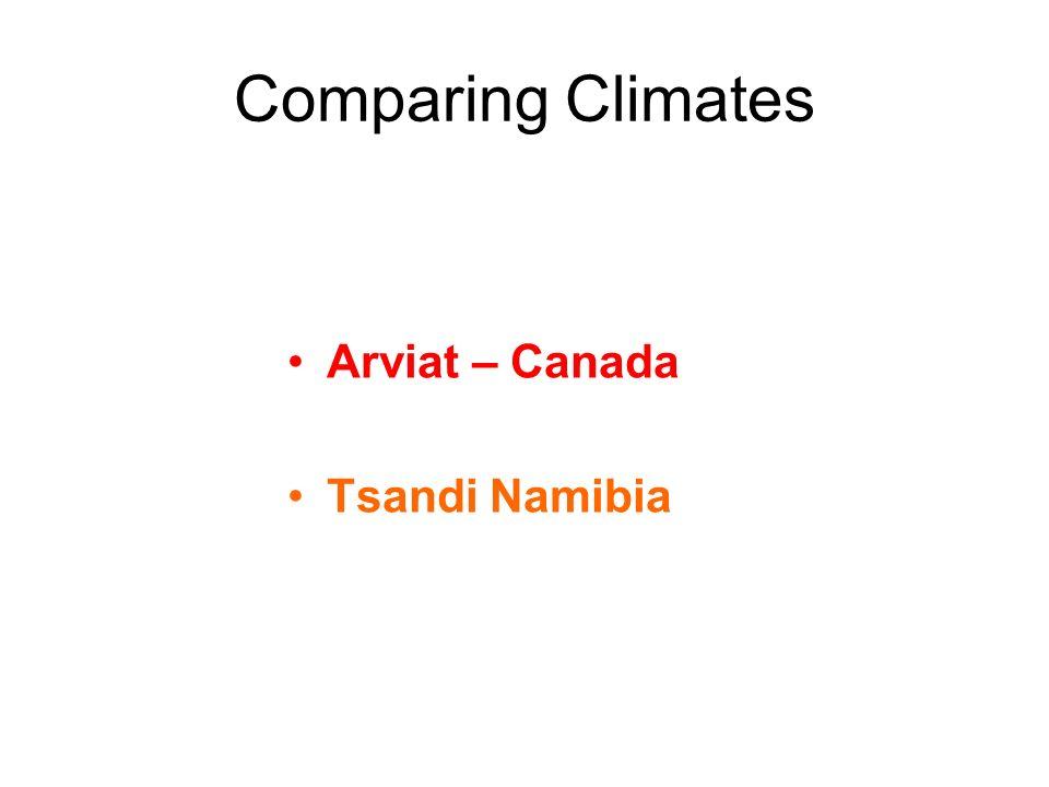 Comparing Climates Arviat – Canada Tsandi Namibia