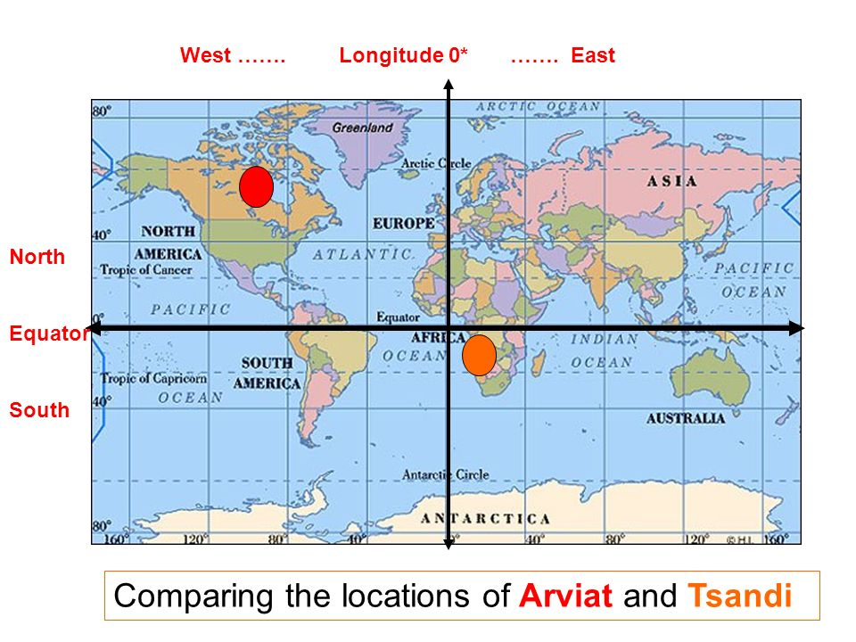 West ……. Longitude 0* ……. East North Equator South Comparing the locations of Arviat and Tsandi