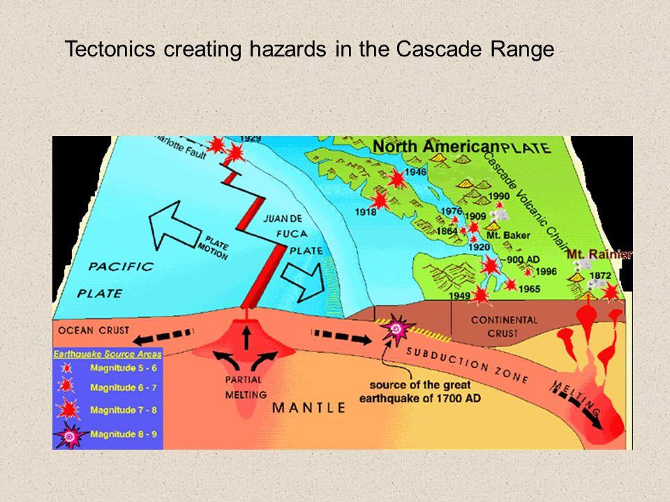 Tectonics creating hazards in the Cascade Range