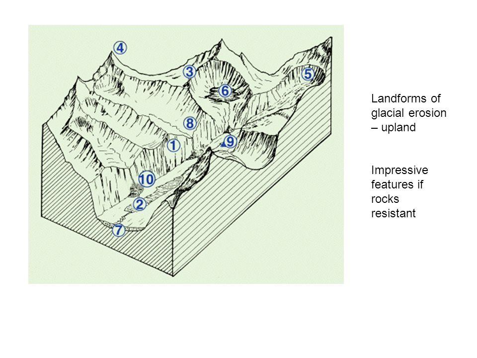 Pre-existing landforms? Weathering? Transport? Erosion?