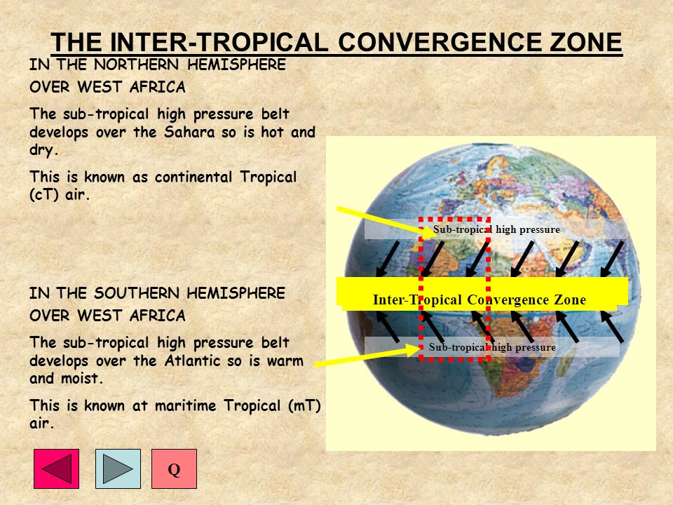 Equatorial low pressure Sub-tropical high pressure IN THE NORTHERN HEMISPHERE OVER WEST AFRICA The sub-tropical high pressure belt develops over the Sahara so is hot and dry.