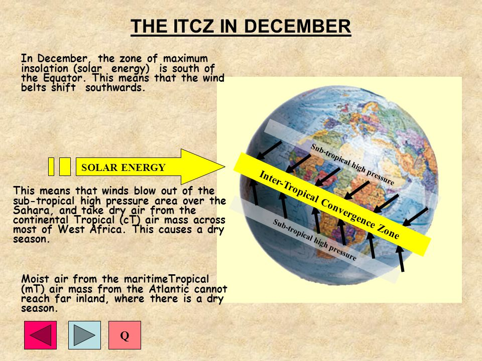 In December, the zone of maximum insolation (solar energy) is south of the Equator. This means that the wind belts shift southwards. This means that w