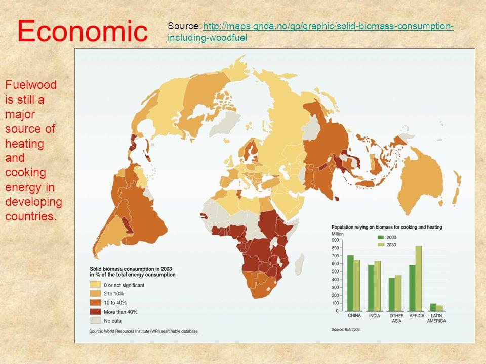 Economic Source: http://maps.grida.no/go/graphic/solid-biomass-consumption- including-woodfuelhttp://maps.grida.no/go/graphic/solid-biomass-consumptio
