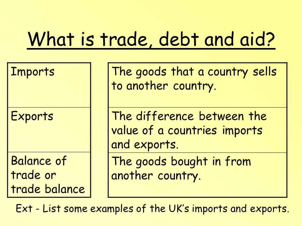 What is trade, debt and aid? The goods that a country sells to another country. The difference between the value of a countries imports and exports. T
