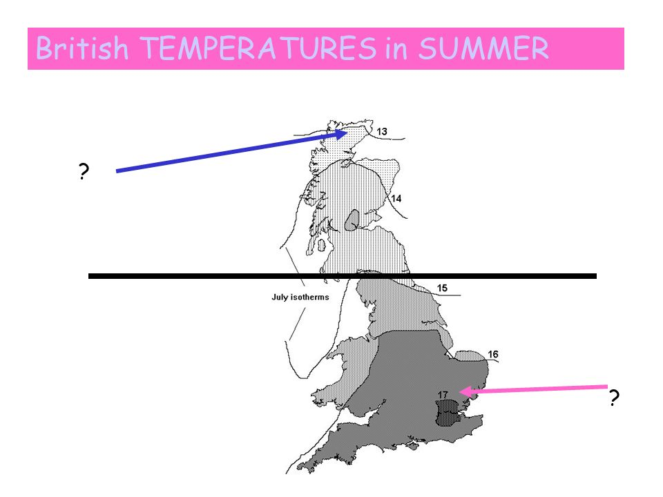 British TEMPERATURES in SUMMER ? ?