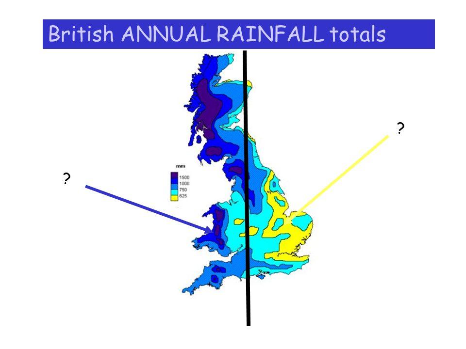British ANNUAL RAINFALL totals ? ?