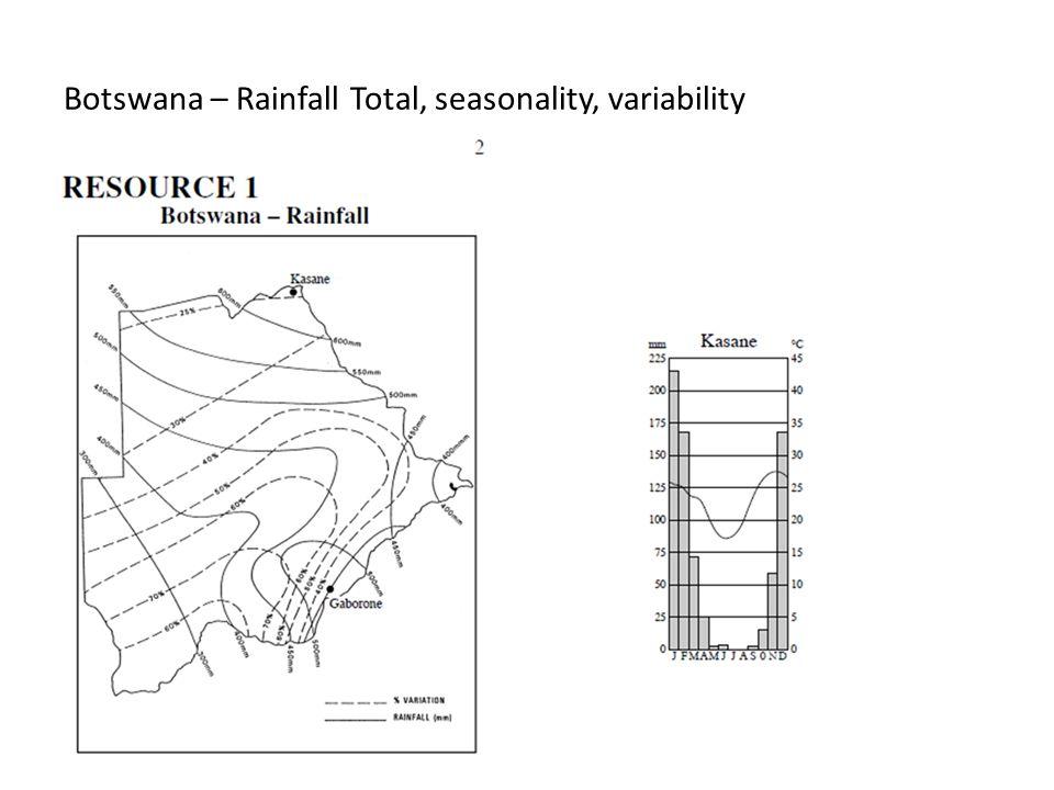 Botswana – Rainfall Total, seasonality, variability