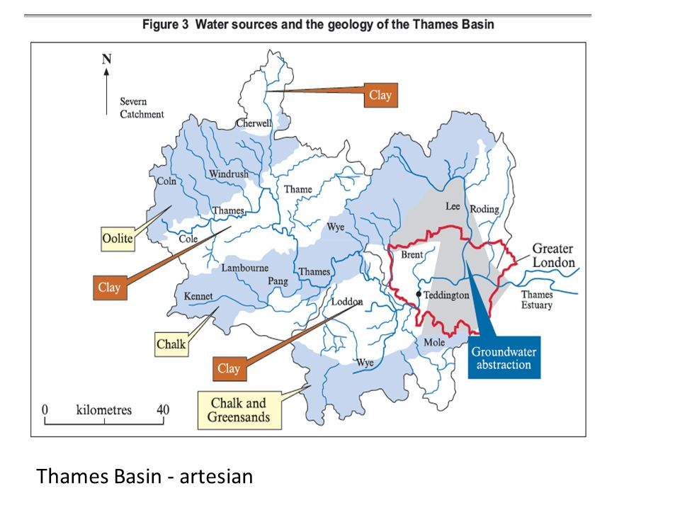 Thames Basin - artesian