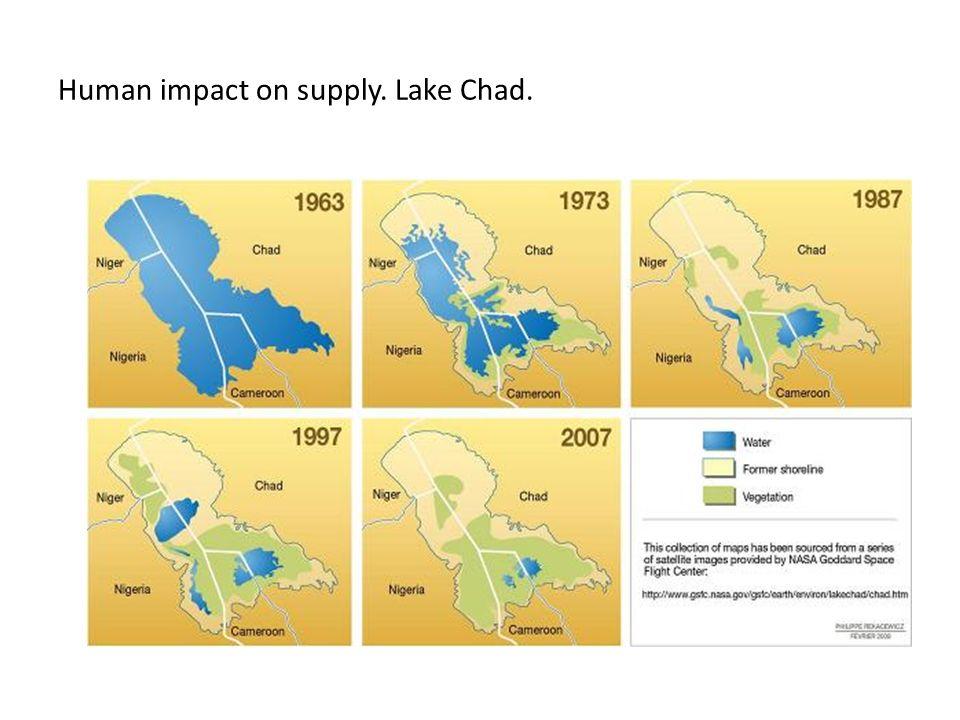 Human impact on supply. Lake Chad.
