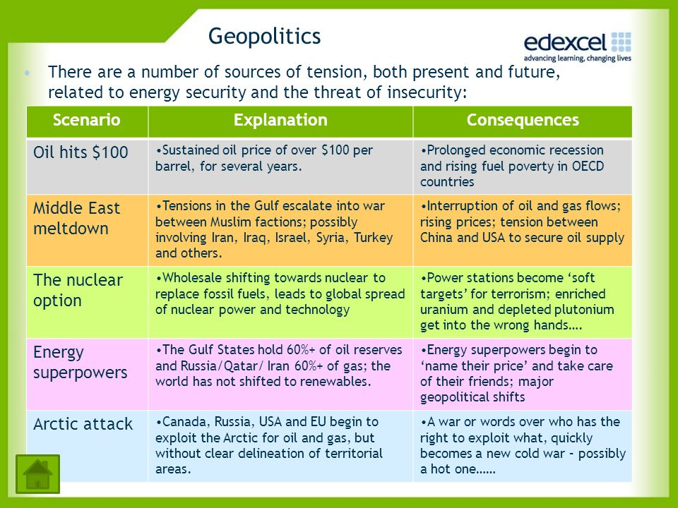 Geopolitics There are a number of sources of tension, both present and future, related to energy security and the threat of insecurity: ScenarioExplan