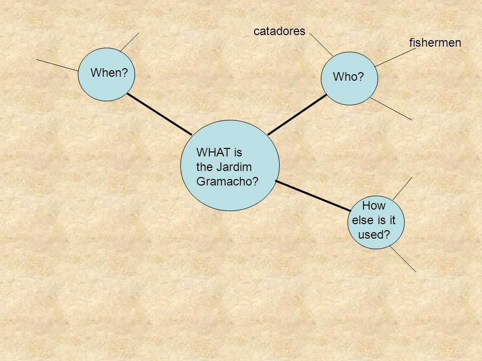 WHAT is the Jardim Gramacho? When? Who? catadores fishermen How else is it used?
