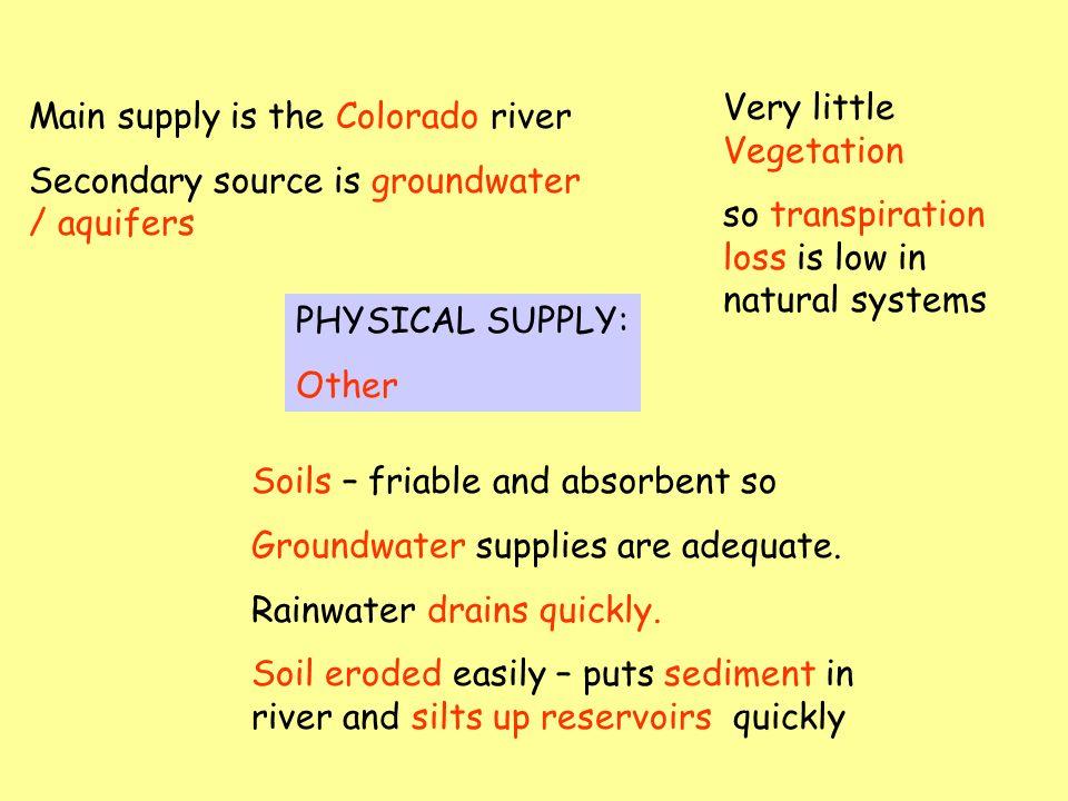 Relief rainfall Sierra Nevada Rain Shadow Nevada and Arizona