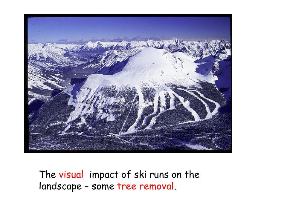 GG4GenB Human Impact on Landforms