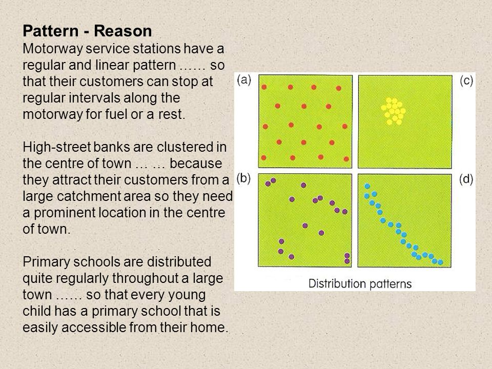 Pattern - Reason Motorway service stations have a regular and linear pattern …… so that their customers can stop at regular intervals along the motorway for fuel or a rest.